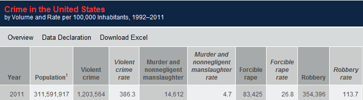 US_Crime