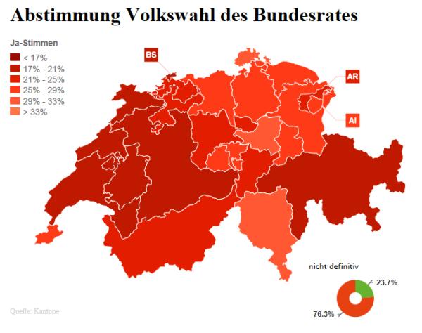 Volkswahl-Nein